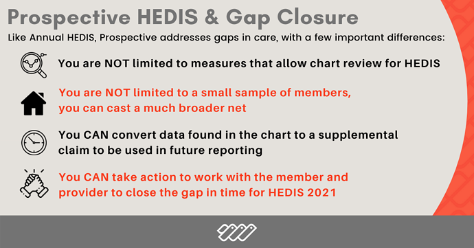 Copy of hedis infographic